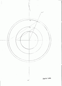 Template for the construction of astrolabe climates