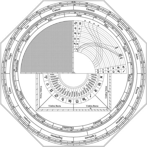 Advanced astrolabe