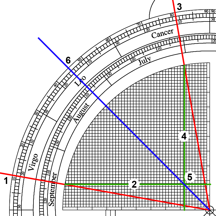 find kaaba direction compass